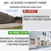 Мінрегіон пропонує проектувати вбудовані у будинки початкові школи