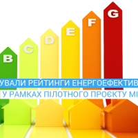 12 ОДА сформували рейтинги енергоефективності будівель у рамках пілотного проєкту Мінрегіону та GIZ