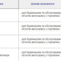 В Івано-Франківську продадуть на торгах чотири земельні ділянки