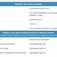 Інформація про земельну ділянку в кадастрі
